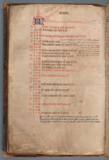 TCD MS 77 f53v Antiphonary of Armagh © The Board of Trinity College Dublin