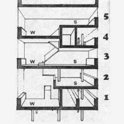 Narkomfin seccion 02