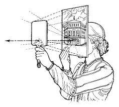 La perspectiva central según Bruneleschi