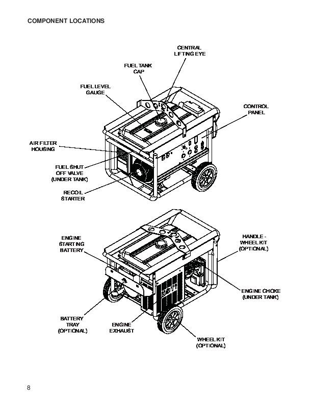 Magnum MPG 5600 Generator Owners Manual