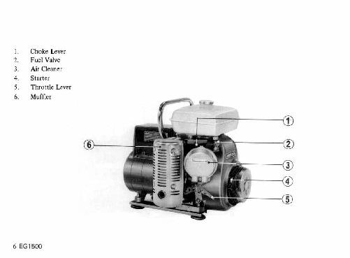 Honda Generator EG1500 Owners Manual