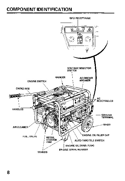 Honda Generator EB6500 Owners Manual