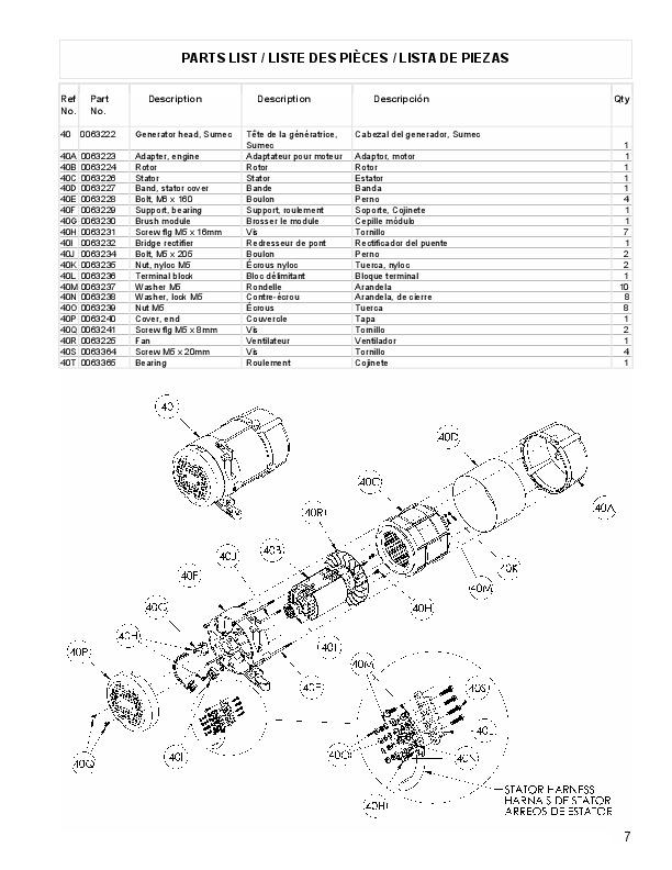 Coleman Powermate PMA525302 Generator Owners Manual