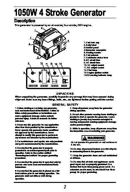 All Power America 1500 APG3006 Generator Owners Manual