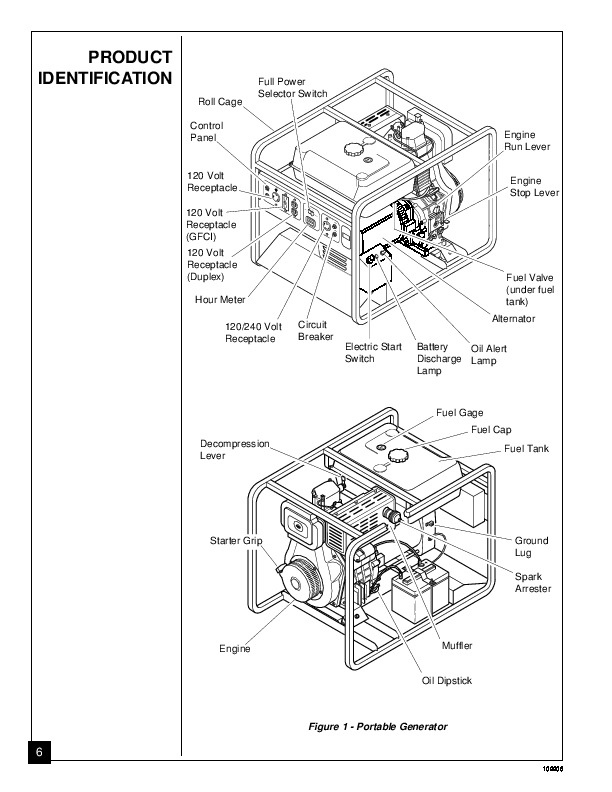 Master MGY5000C Generator Owners Manual
