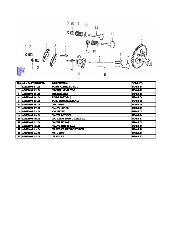 All Power America 6000 APG3009 Generator Shop Part List