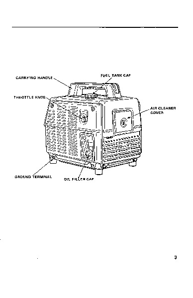 Honda Generator EM500 EM600 Owners Manual