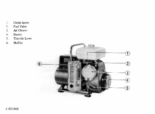 Honda Generator EG1500 Owners Manual
