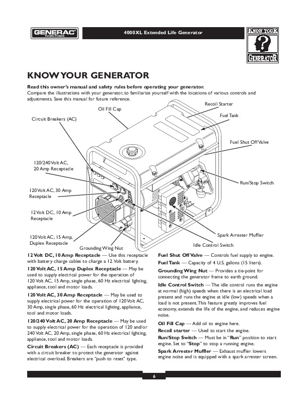 Oil Filter Kit Generac 4000xl, Oil, Free Engine Image For
