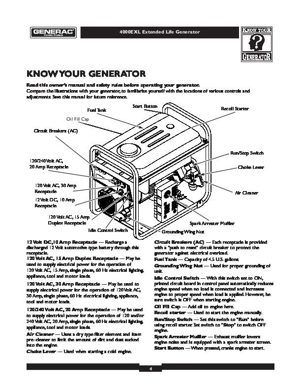 Generac 4000EXL Generator Owners Manual