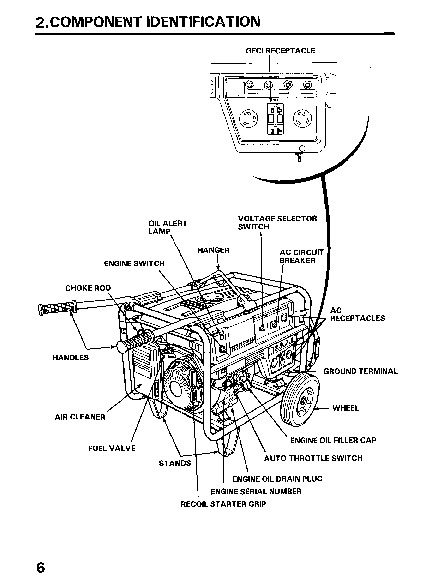 Honda Es6500 Generator Shop Manual Pdf