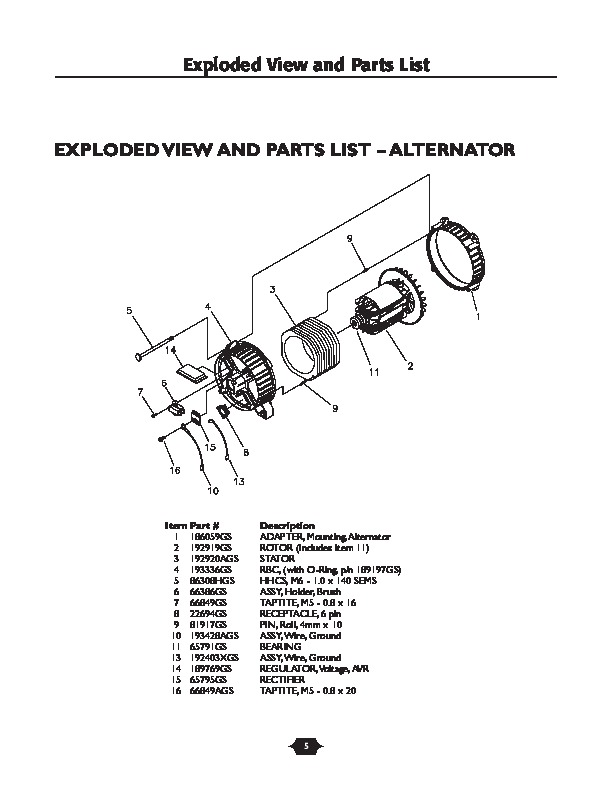 2006 Husqvarna 1365GN Generator Illustrated Parts List