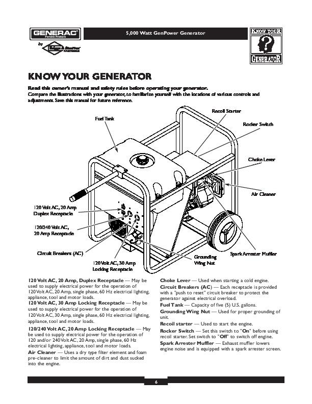 generac generator wiring diagram 2016 nissan sentra stereo 5000 owners manual