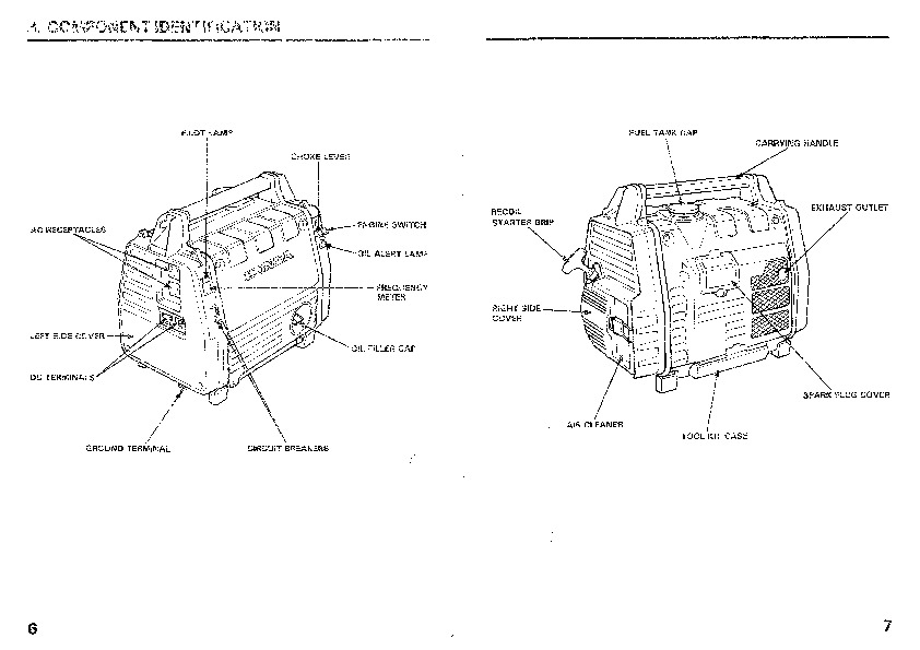 Honda Generator EM650 Owners Manual