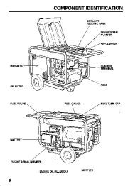 Honda Generator ES6500 Owners Manual