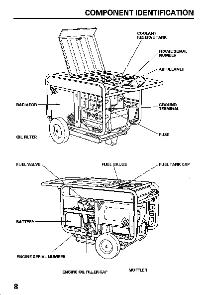 Honda Generator ES6500 Owners Manual