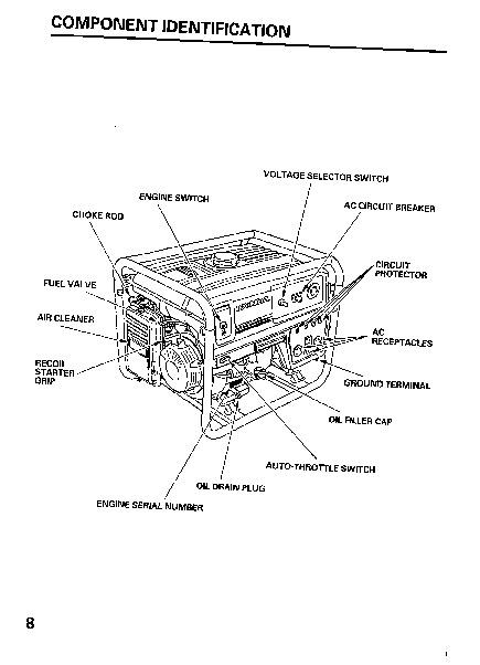 Honda Generator EB5000S Owners Manual
