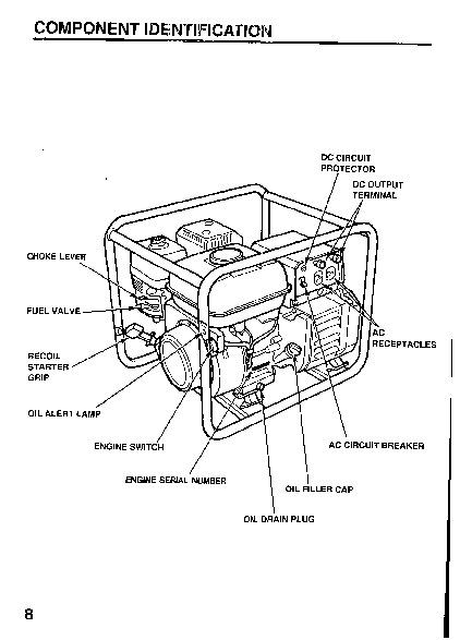 Honda eg1400x generator specs