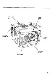 Honda Generator EM1600X EM1800X EM2200X Owners Manual