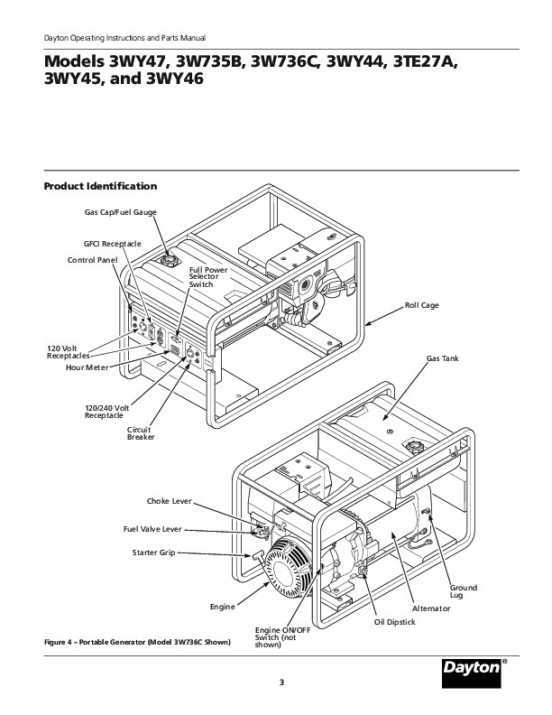 Reliance S2000 Motor Wiring Diagram Electric Motor Diagram Single