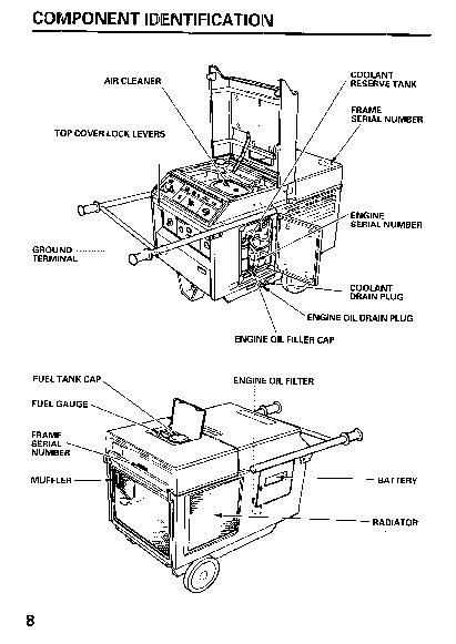 Honda Generator EX5500 Owners Manual
