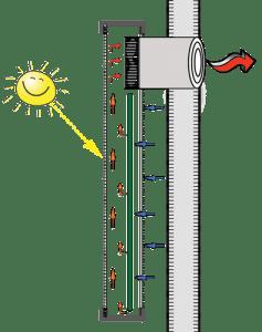 Solarventi toimintaperiaate Home VOC Oy