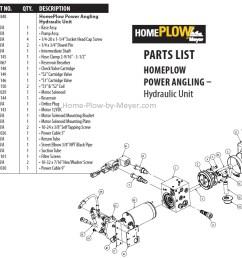 7 flat wiring diagram dodge ram dodge ram body diagram meyer plow control wiring diagram meyer snow plow wiring diagram [ 996 x 839 Pixel ]