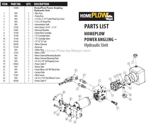 small resolution of 7 flat wiring diagram dodge ram dodge ram body diagram meyer plow control wiring diagram meyer snow plow wiring diagram