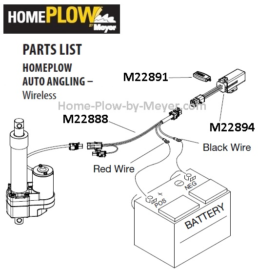 [WIRING DIAGRAM] Boss Plow Solenoid Diagram HD Version