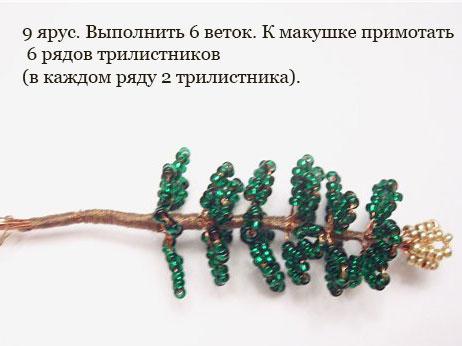 Бисероплетение - новогодняя елочка из бисера
