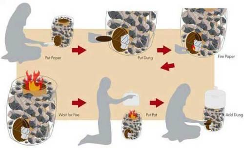 Как пользоваться походной мини печью
