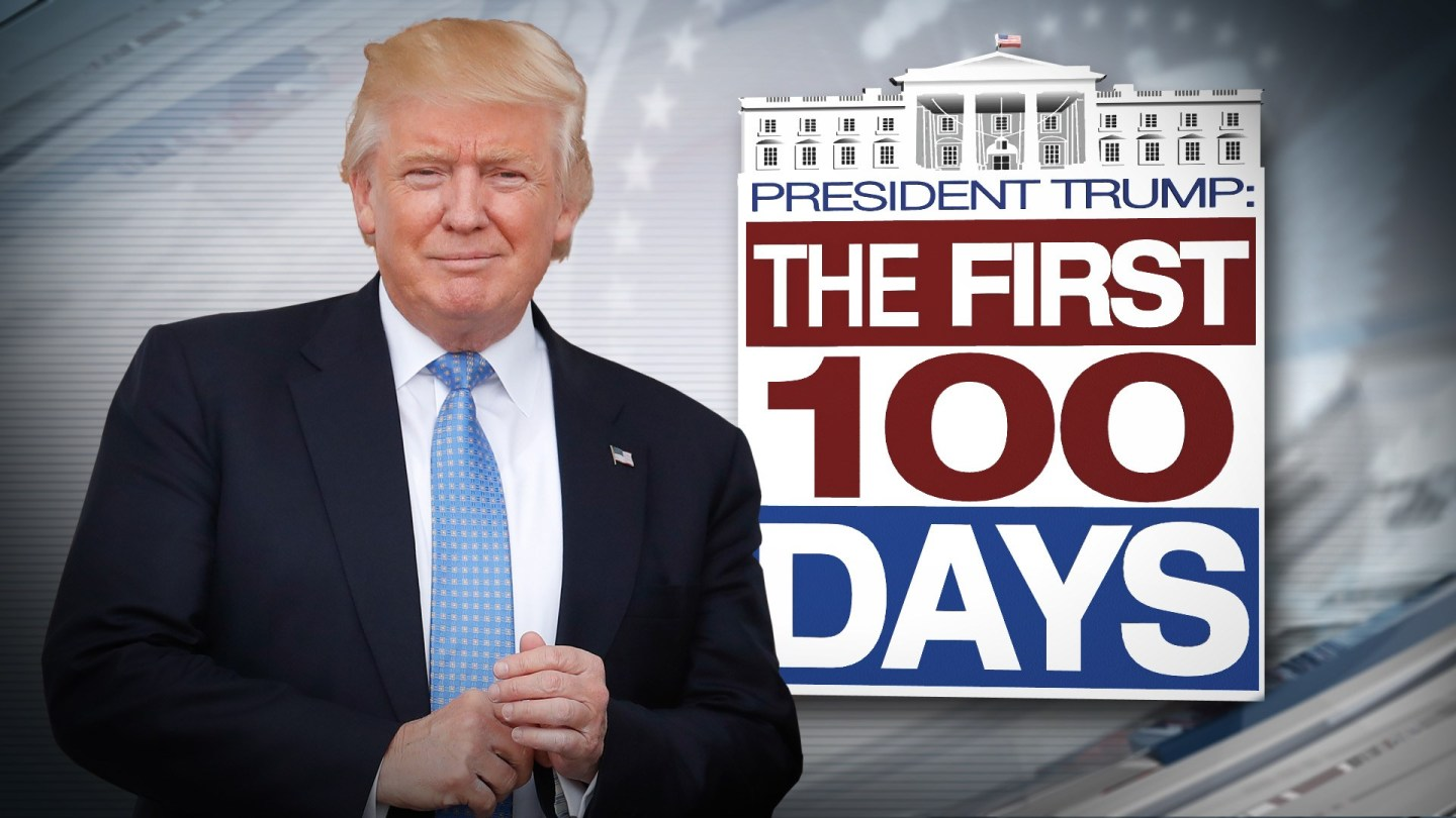 100 days in review: Part III