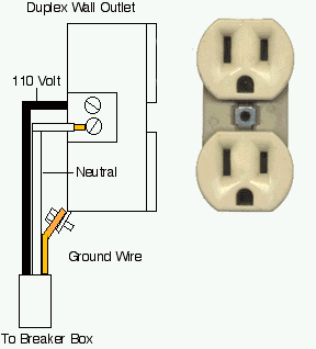 Ac Outlet Wiring Diagram How To Wire An Outlet In Series Wiring