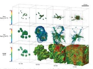 Simulatie van eerste sterrenstelsels