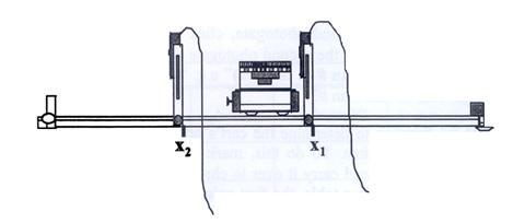 Figure (1) Arrangement of the Photogates