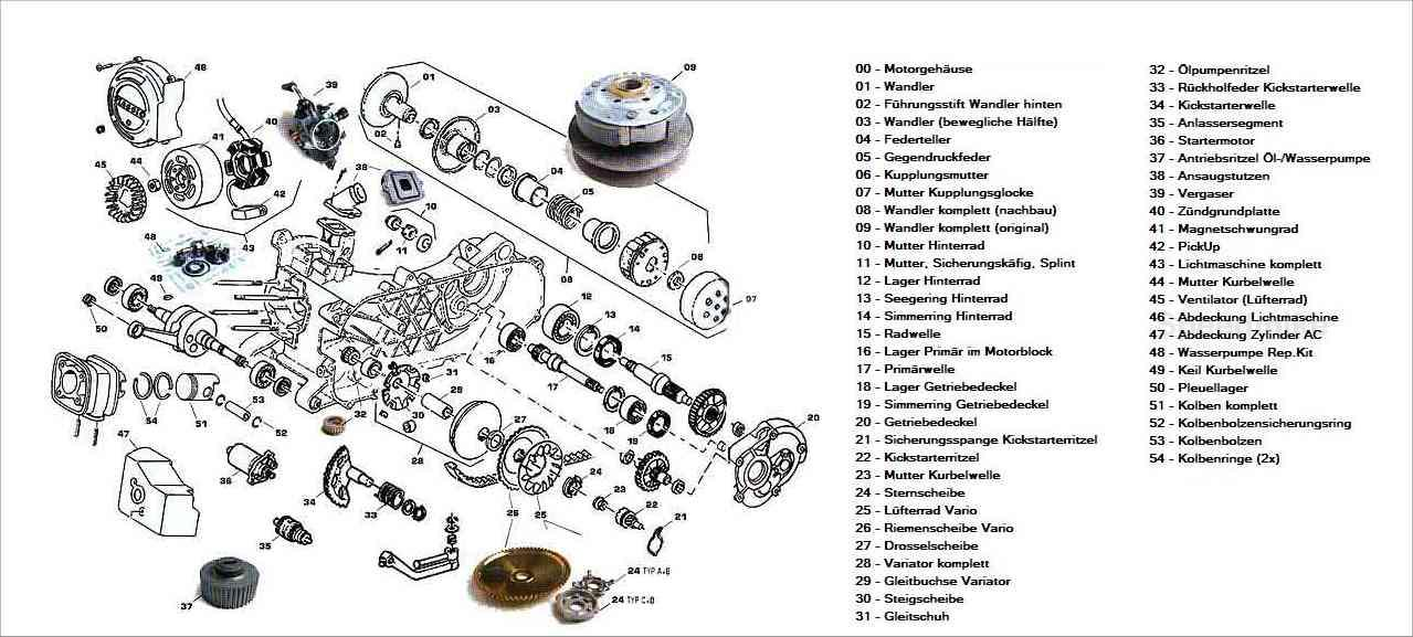 Yamaha Aerox Wiring Diagram Yamaha Ignition Diagram Wiring