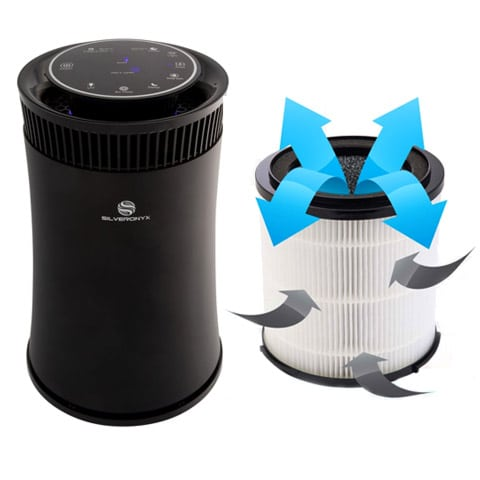 Photo of SilverOnyx Air Purifier for Large Basement