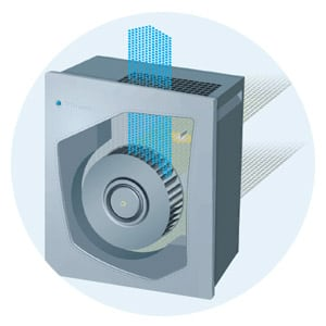 Graphic of Blueair 203 Airflow