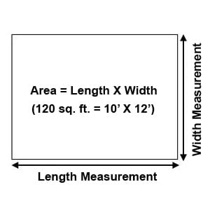 Graphic Showing Square Footage Measurement