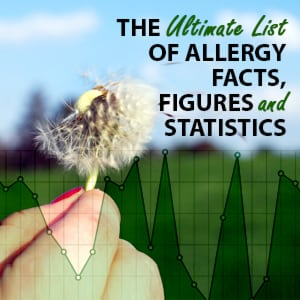 Graphic of Allergy Facts, Figures and Statistics