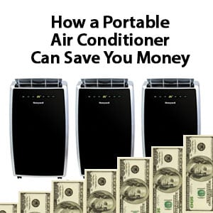 Photo of Portable Air Conditioners and Money Savings