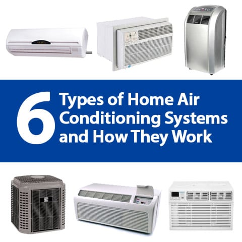 Photo of Air Conditioner Types