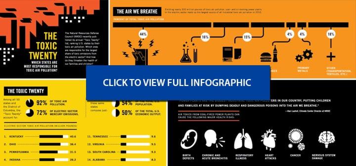 Toxic Twenty Infographic