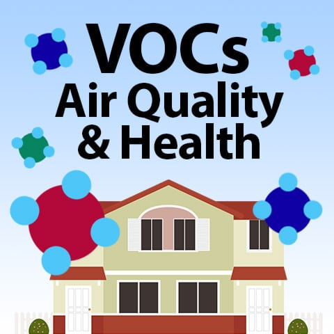 Graphic of VOCs Floating Around a House