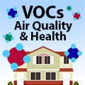 Graphic of House with VOCs