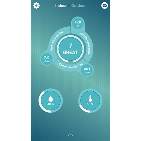 Photo of Foobot App Main Screen