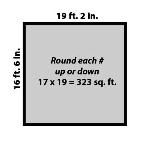 Graphic for How to Measure Square Footage