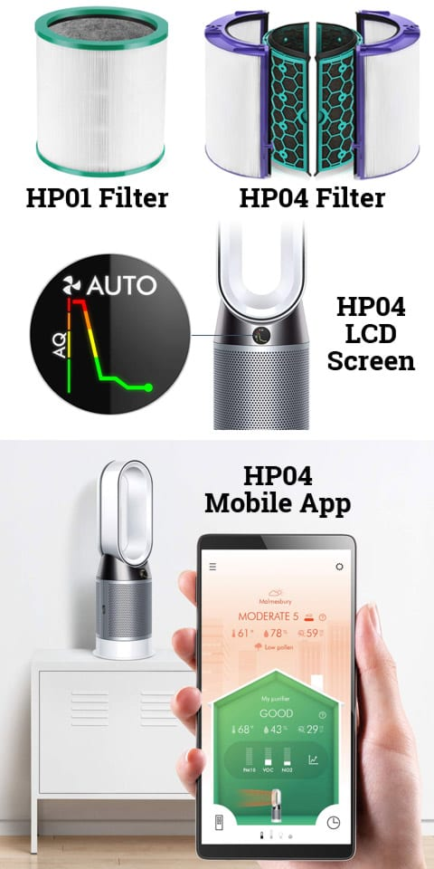 Dyson HP01 and HP04 Features