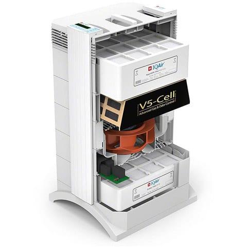 IQAir HealthPro Plus Filters