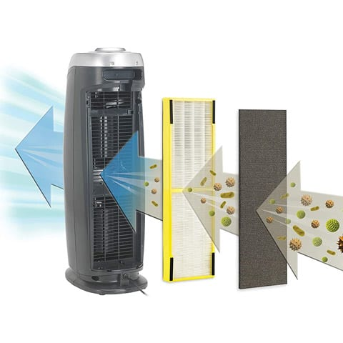 GermGuardian AC4820 Filters